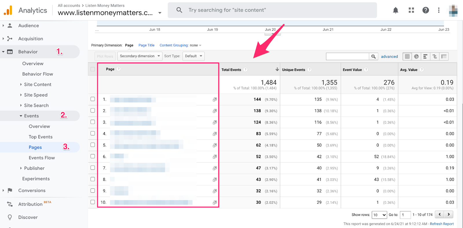 google analytics events by pages for tracking your affiliate marketing website