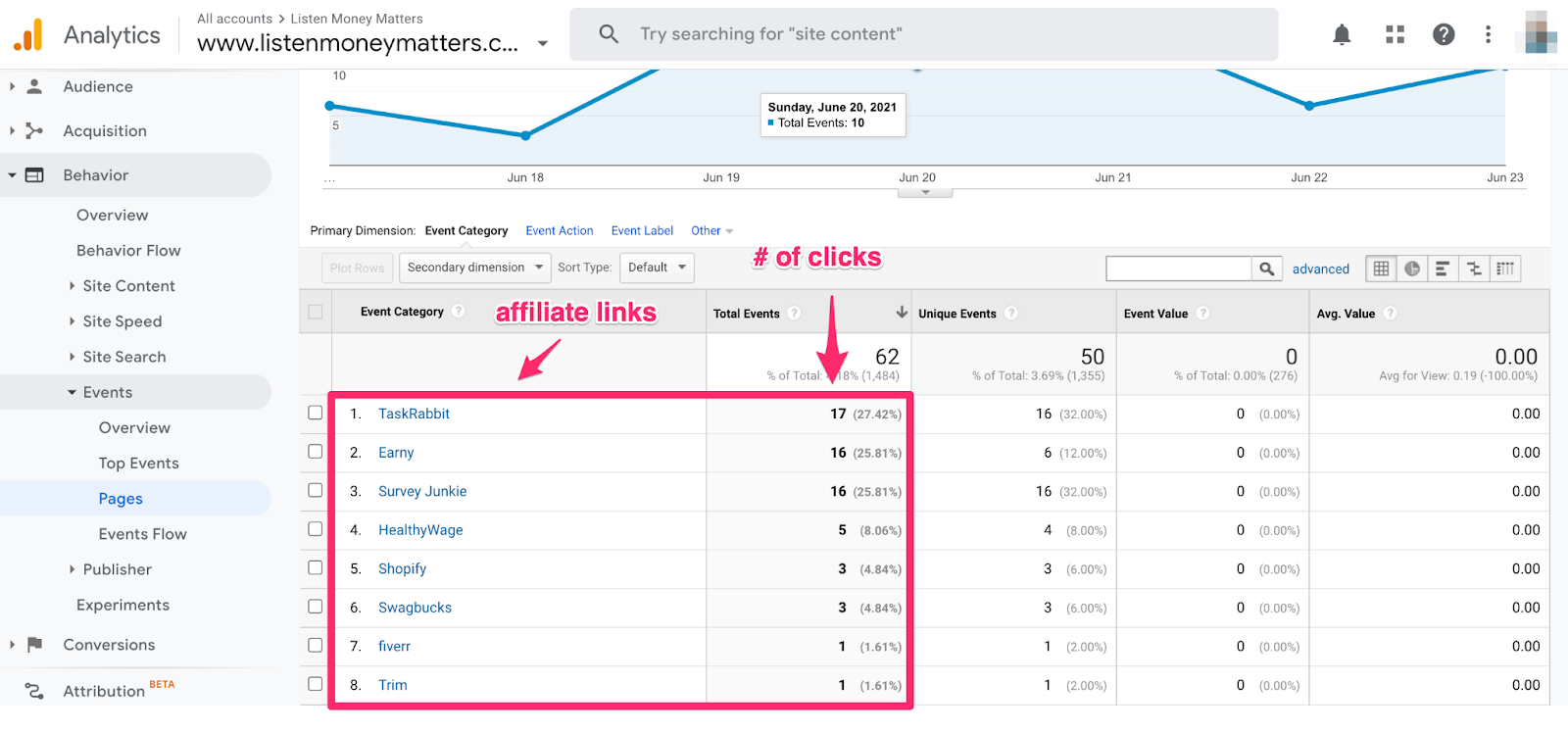 google analytics affiliate links and number of clicks each one gets