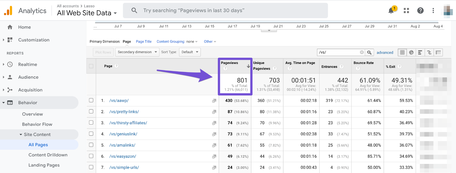 number of page views in 30 days from our product comparison competitor pages