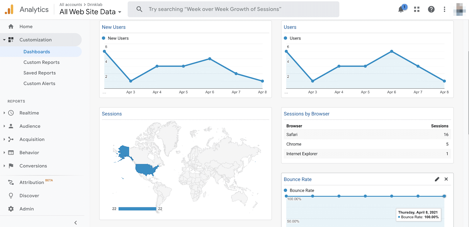 how the starter dashboard looks
