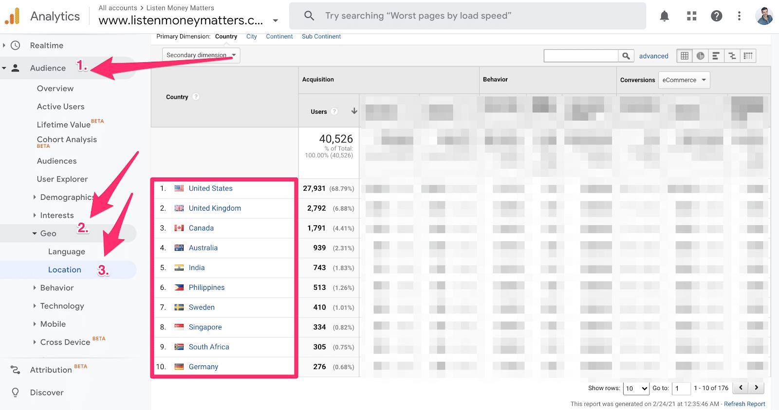 google analytics traffic origin amazon affiliate wordpress plugin