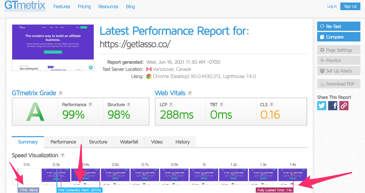 gt metrix page speed performance for lasso