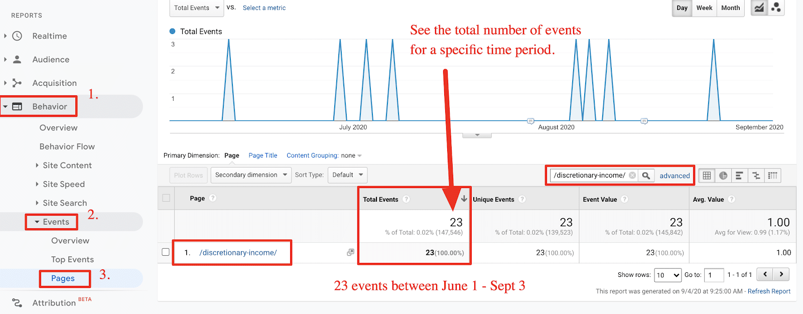 using analytics to track clicks with lasso