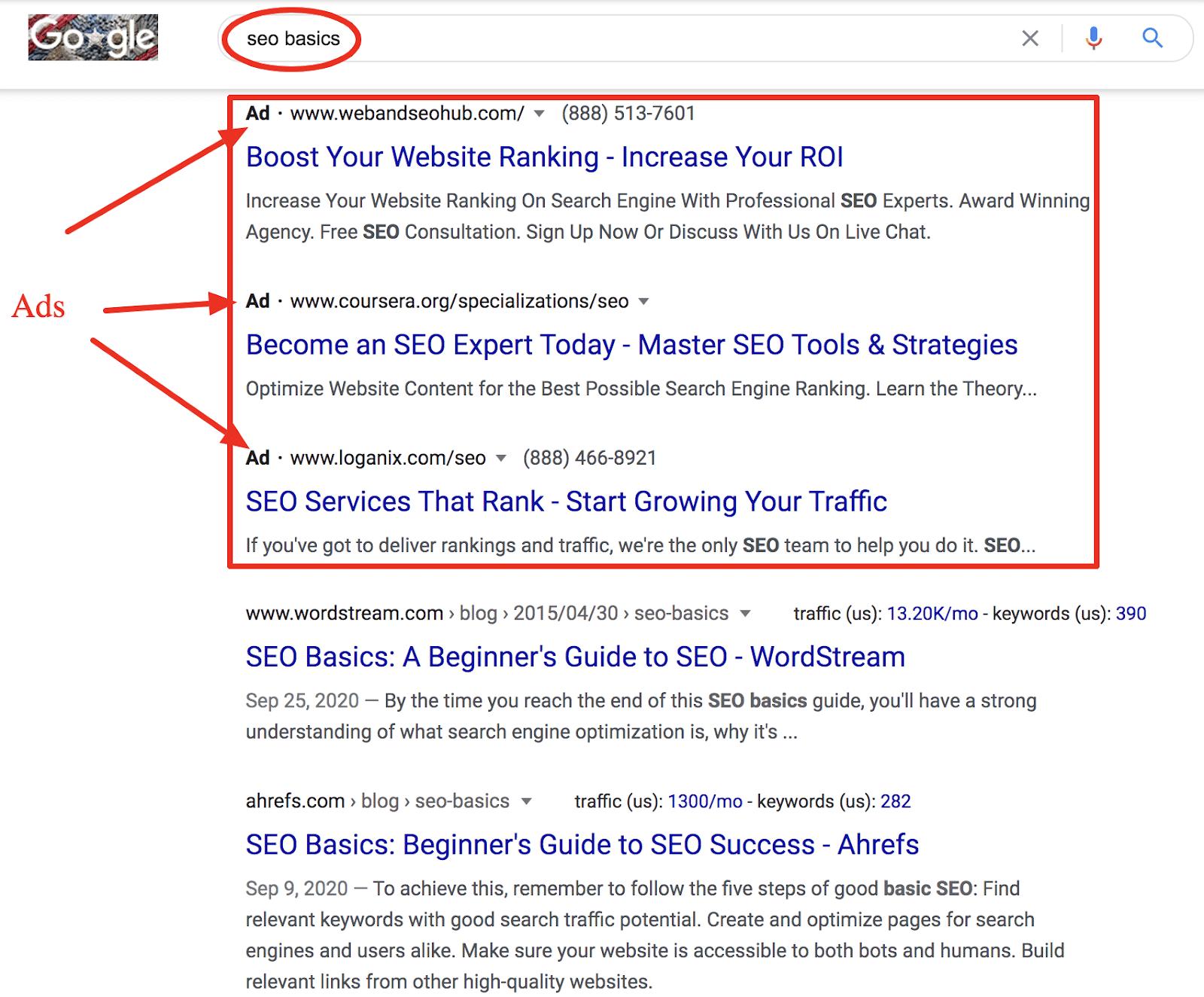 google ad example affiliate marketing traffic