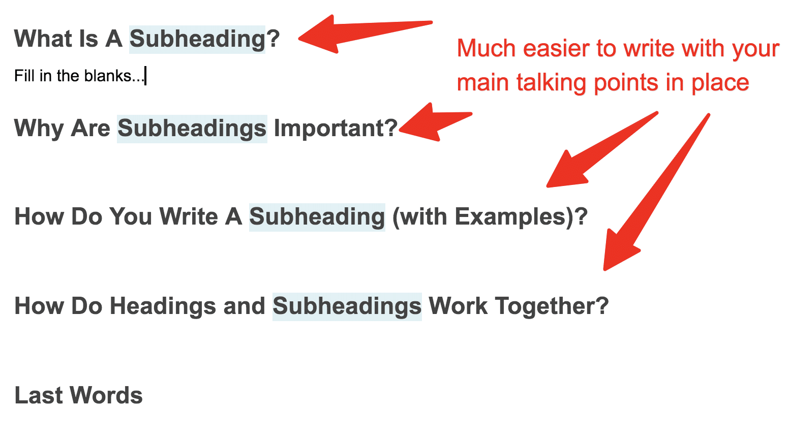 a sample outline when writing this article to make your writing easier