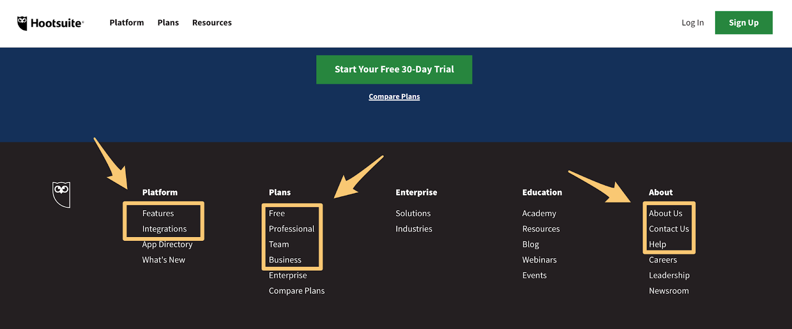 finding info in the footer for writing your product comparison