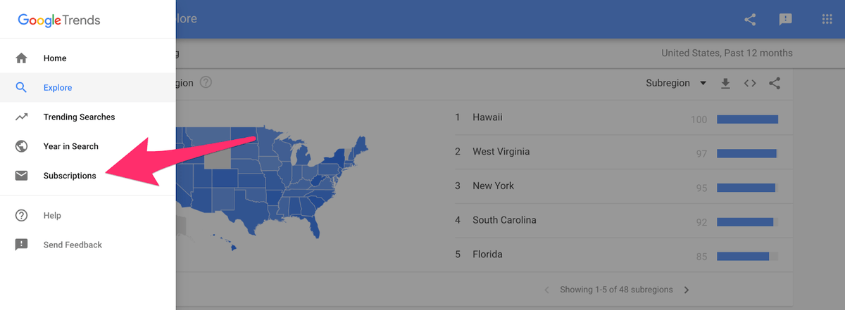 subscribing to google trends