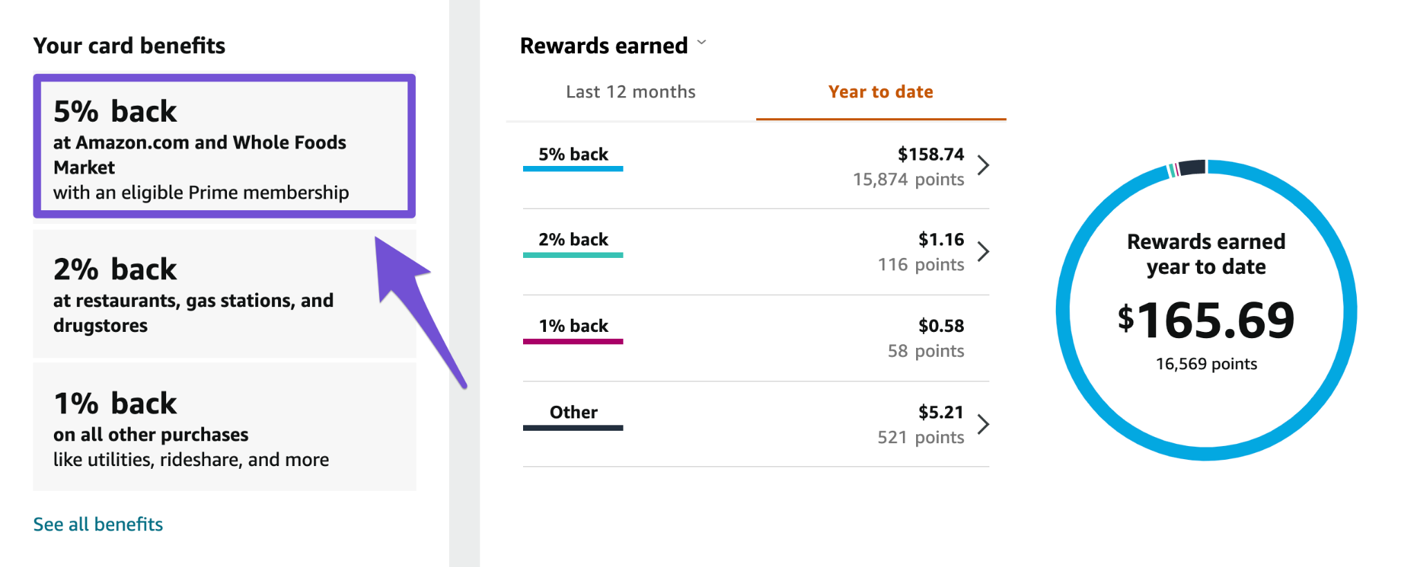 prime rewards visa and 5 percent cashback