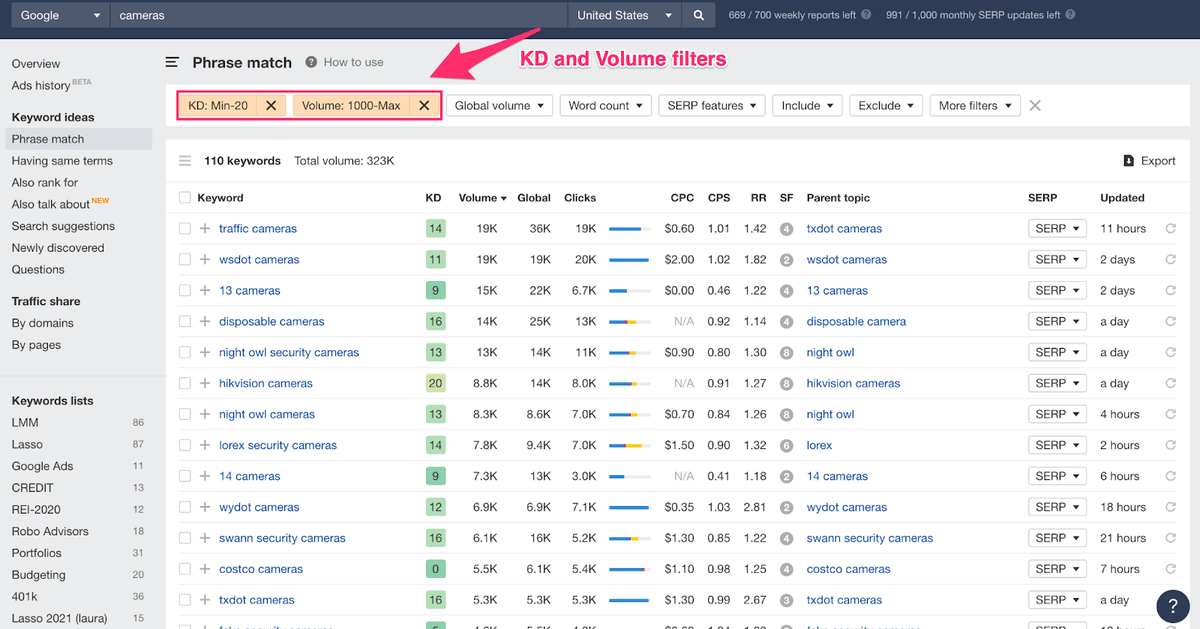 using kd and volume filters in ahrefs