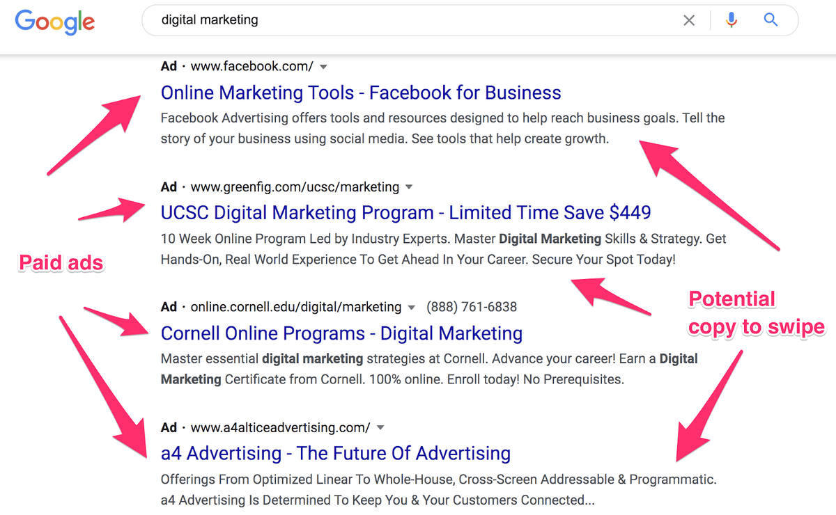 google paid ads appearing in the serp
