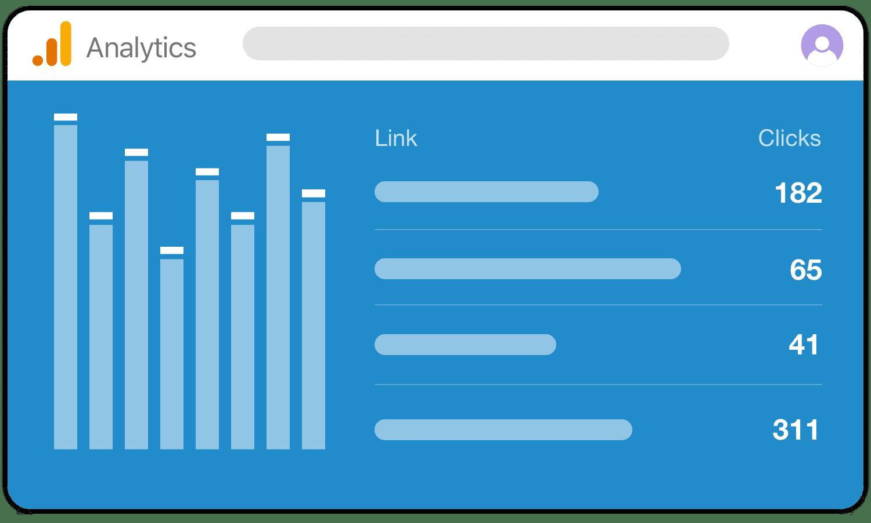 Google Analytics Click Tracking