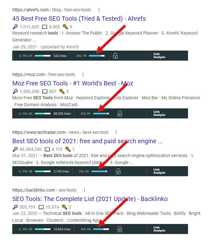 MozBar displaying results in the serps