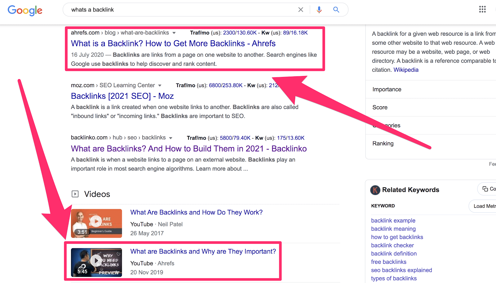 increased serp space example micro conversion